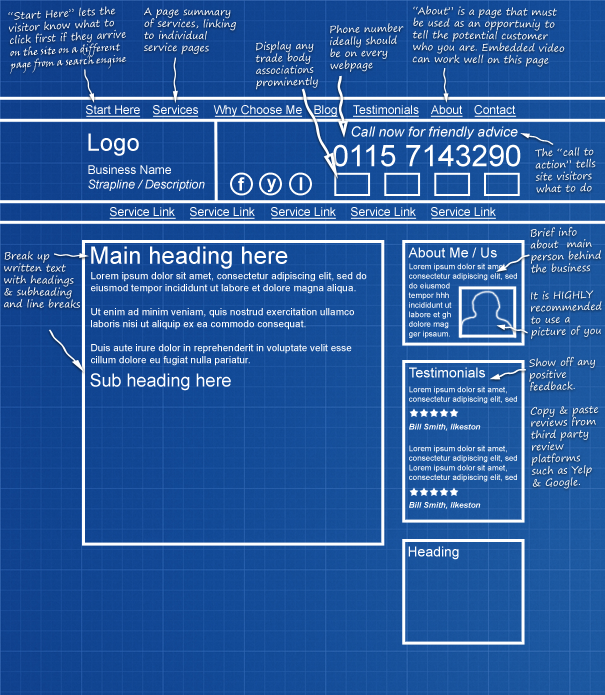 Blueprint for business web design